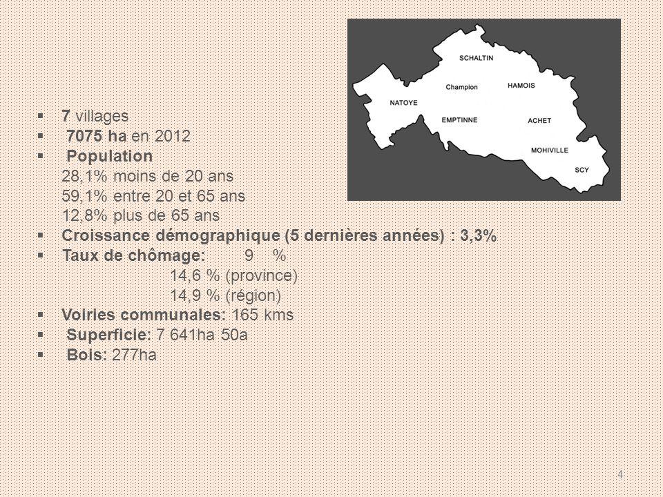 7 villages 7075 ha en 2012. Population. 28,1% moins de 20 ans. 59,1% entre 20 et 65 ans. 12,8% plus de 65 ans.