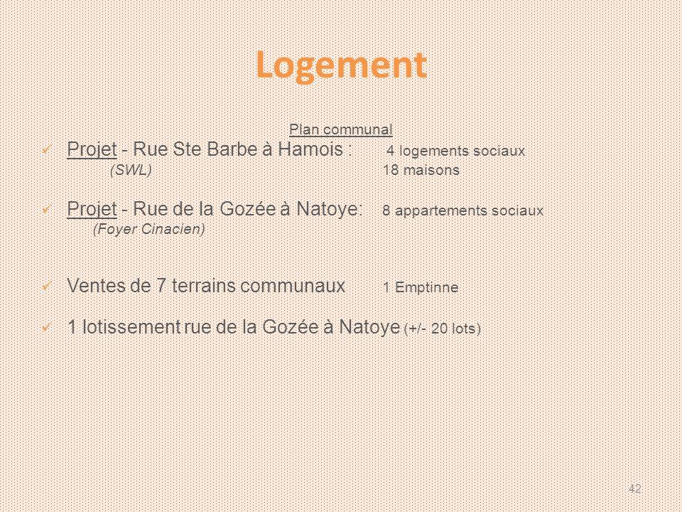 Logement Projet - Rue Ste Barbe à Hamois : 4 logements sociaux