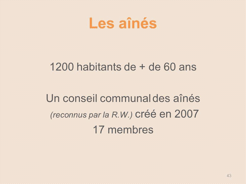 Les aînés 1200 habitants de + de 60 ans Un conseil communal des aînés