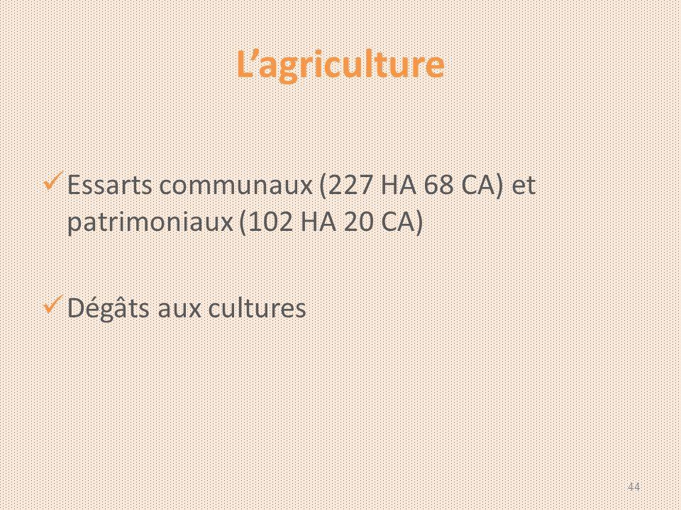 L'agriculture Essarts communaux (227 HA 68 CA) et patrimoniaux (102 HA 20 CA) Dégâts aux cultures