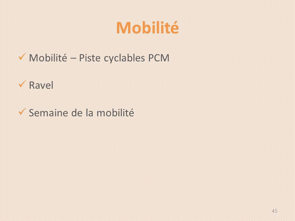 Mobilité Mobilité – Piste cyclables PCM Ravel Semaine de la mobilité
