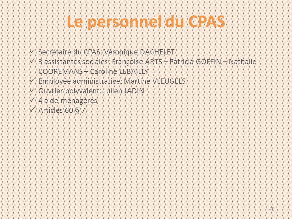 Le personnel du CPAS Secrétaire du CPAS: Véronique DACHELET