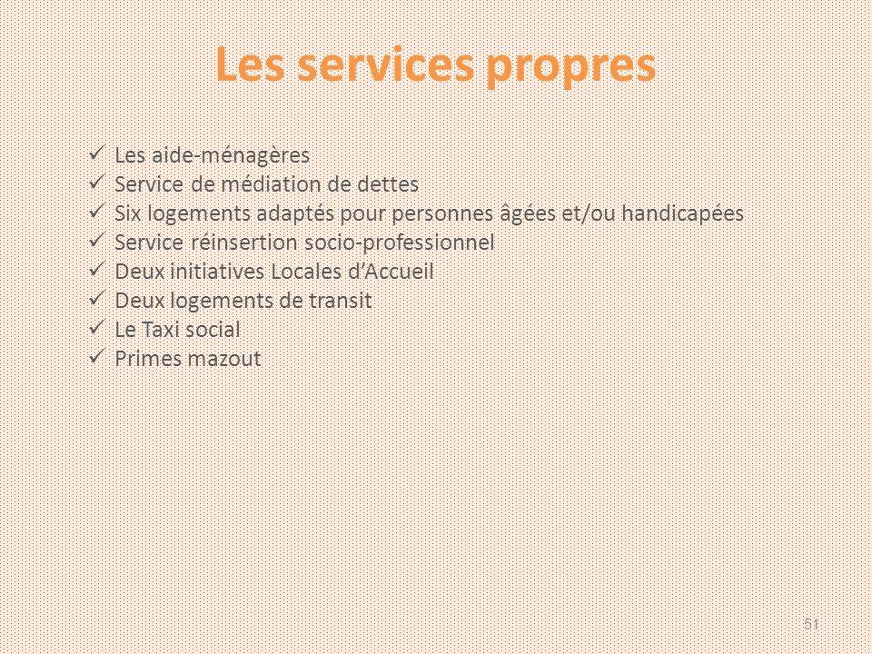 Les services propres Les aide-ménagères Service de médiation de dettes