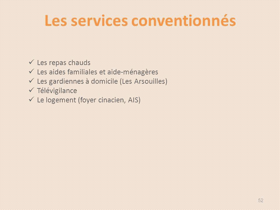 Les services conventionnés