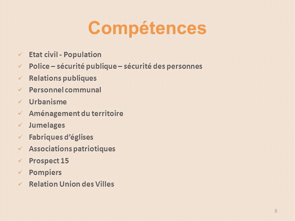 Compétences Etat civil - Population
