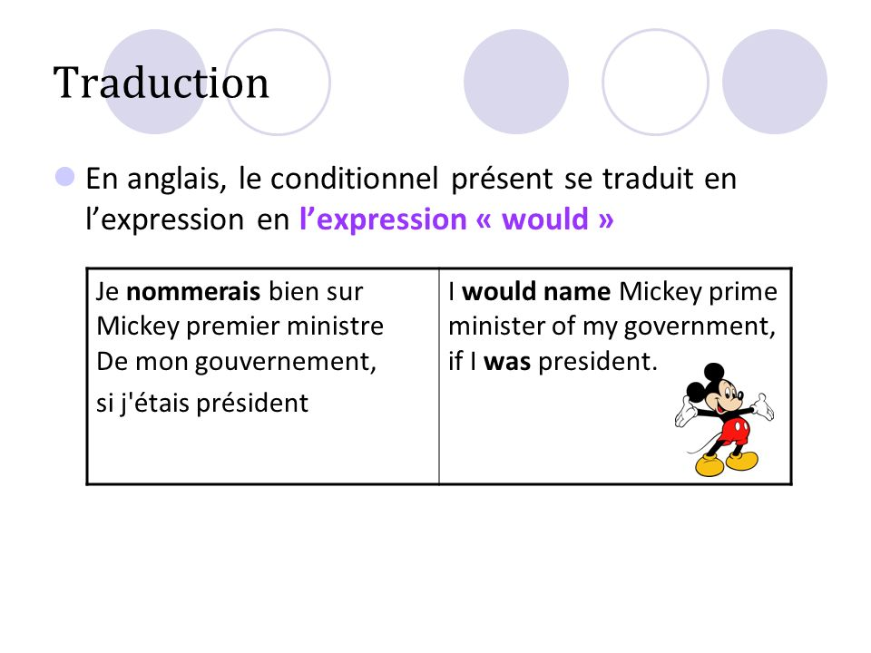 Traduction En anglais, le conditionnel présent se traduit en l'expression en l'expression « would »