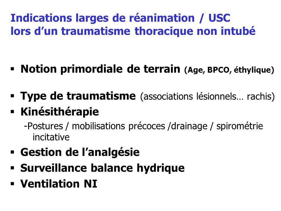 Notion primordiale de terrain (Age, BPCO, éthylique)
