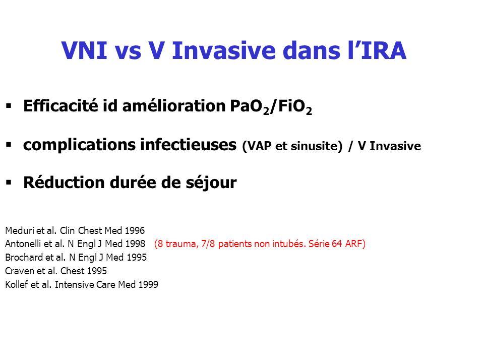 VNI vs V Invasive dans l'IRA
