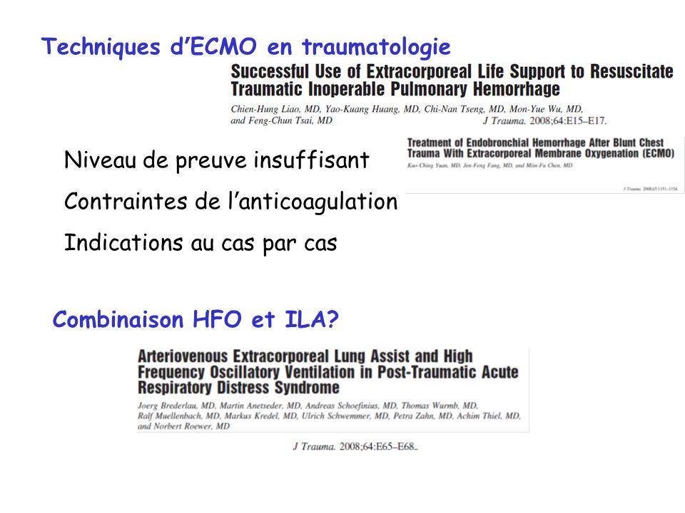 Techniques d'ECMO en traumatologie