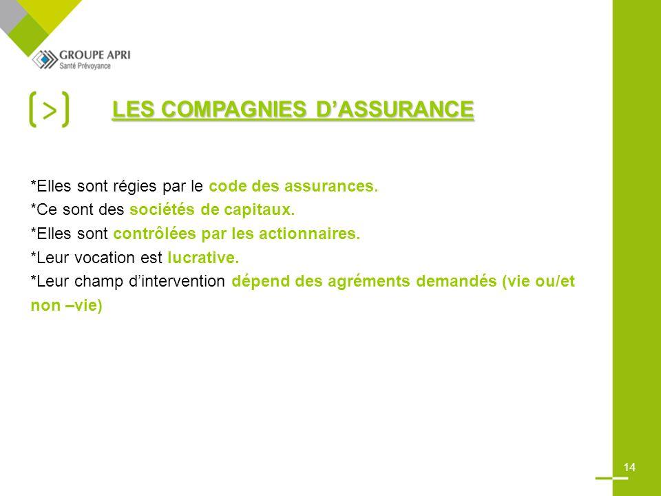 LES COMPAGNIES D'ASSURANCE