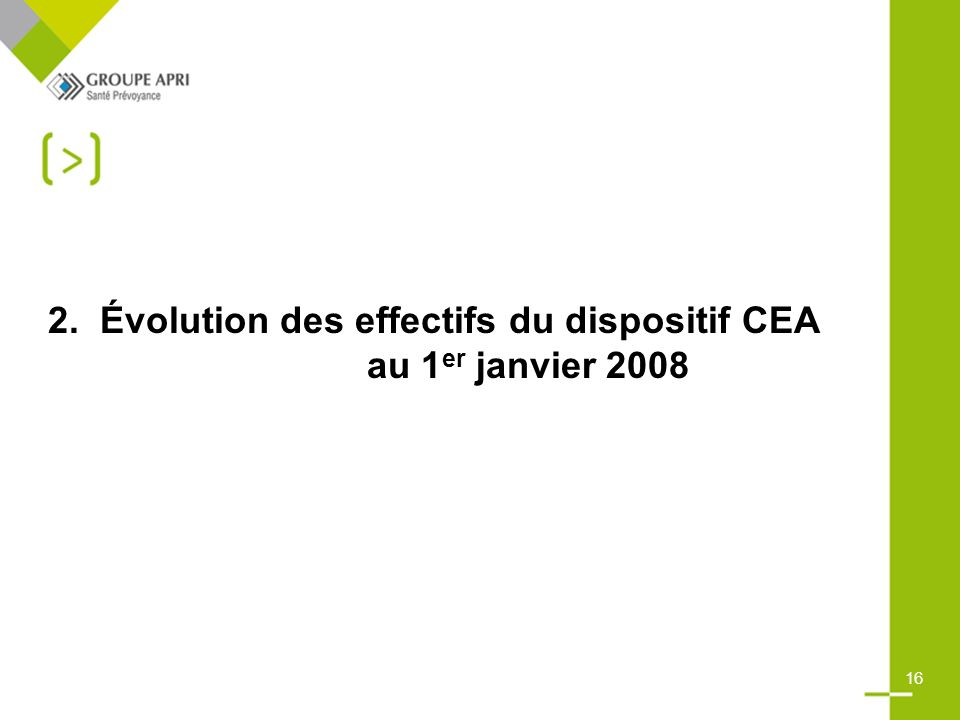 2. Évolution des effectifs du dispositif CEA au 1er janvier 2008