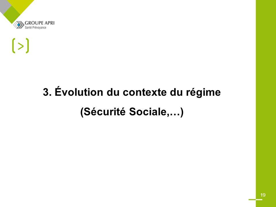 3. Évolution du contexte du régime