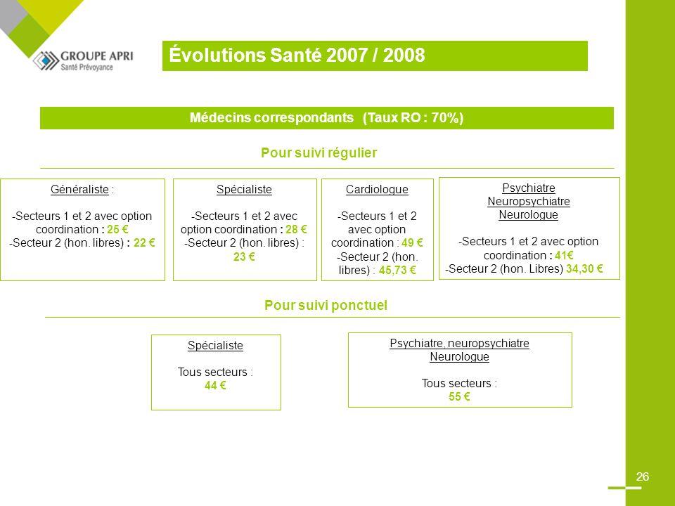 Médecins correspondants (Taux RO : 70%)