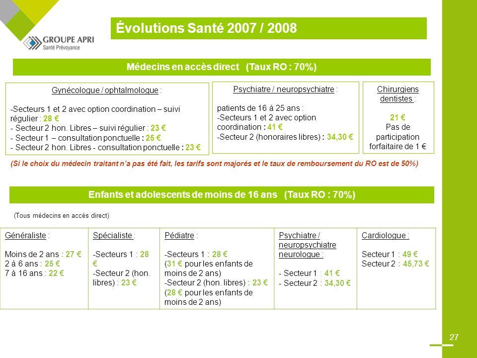 Évolutions Santé 2007 / 2008 Médecins en accès direct (Taux RO : 70%)