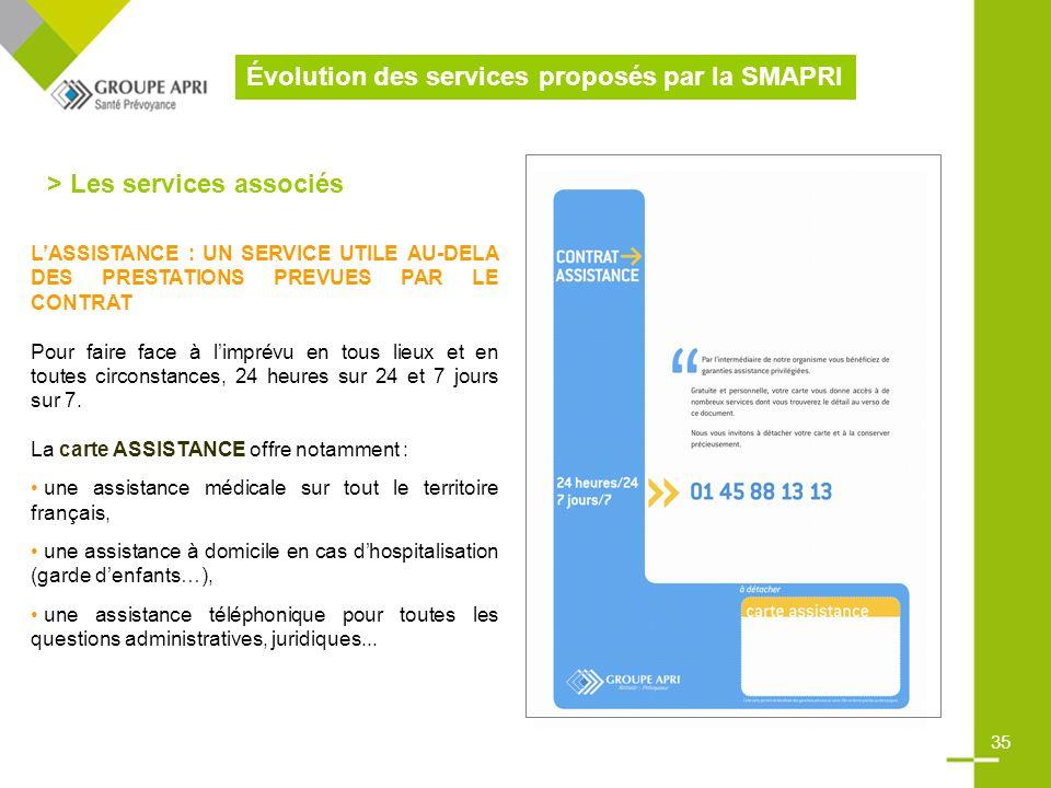 > Les services associés