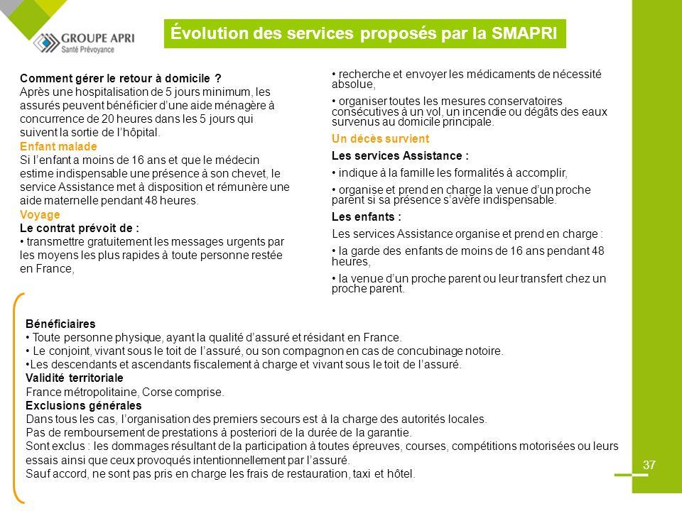 Évolution des services proposés par la SMAPRI