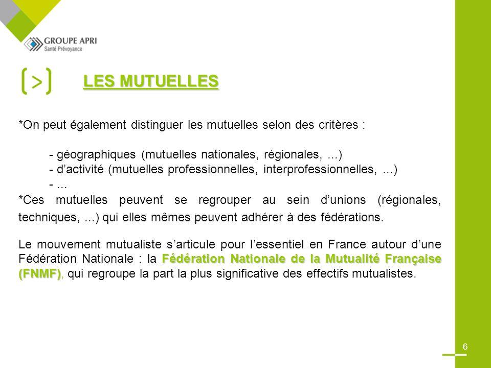 LES MUTUELLES *On peut également distinguer les mutuelles selon des critères : - géographiques (mutuelles nationales, régionales, ...)