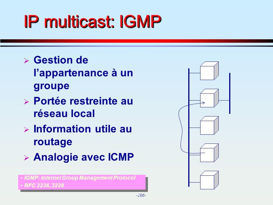 IP multicast: IGMP Gestion de l'appartenance à un groupe