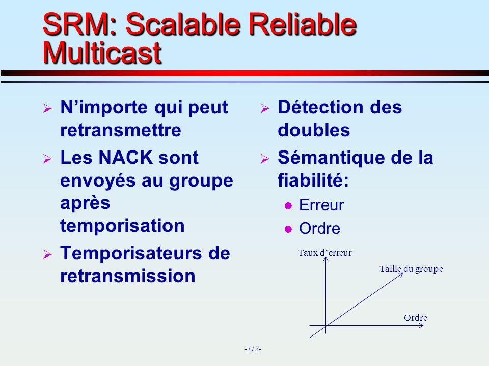 SRM: Scalable Reliable Multicast