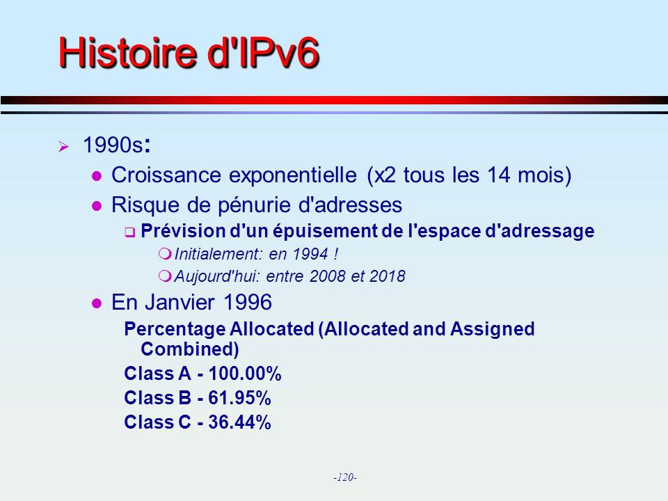 Histoire d IPv6 1990s: Croissance exponentielle (x2 tous les 14 mois)