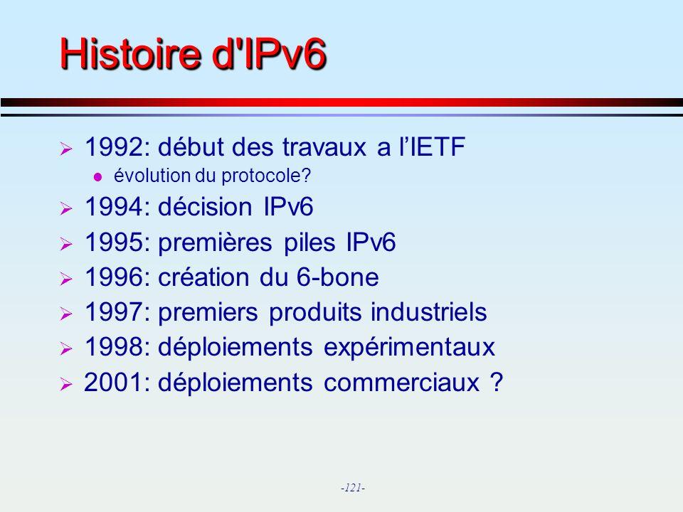 Histoire d IPv6 1992: début des travaux a l'IETF 1994: décision IPv6