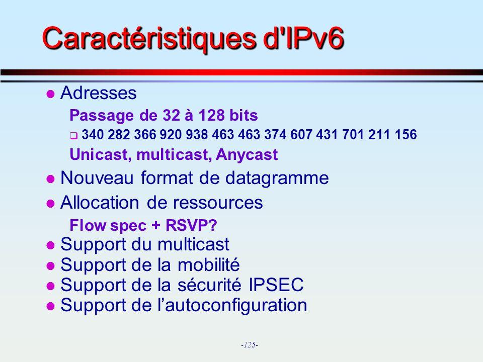 Caractéristiques d IPv6