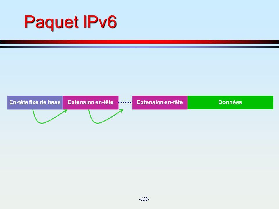 Paquet IPv6 En-tête fixe de base Extension en-tête Extension en-tête