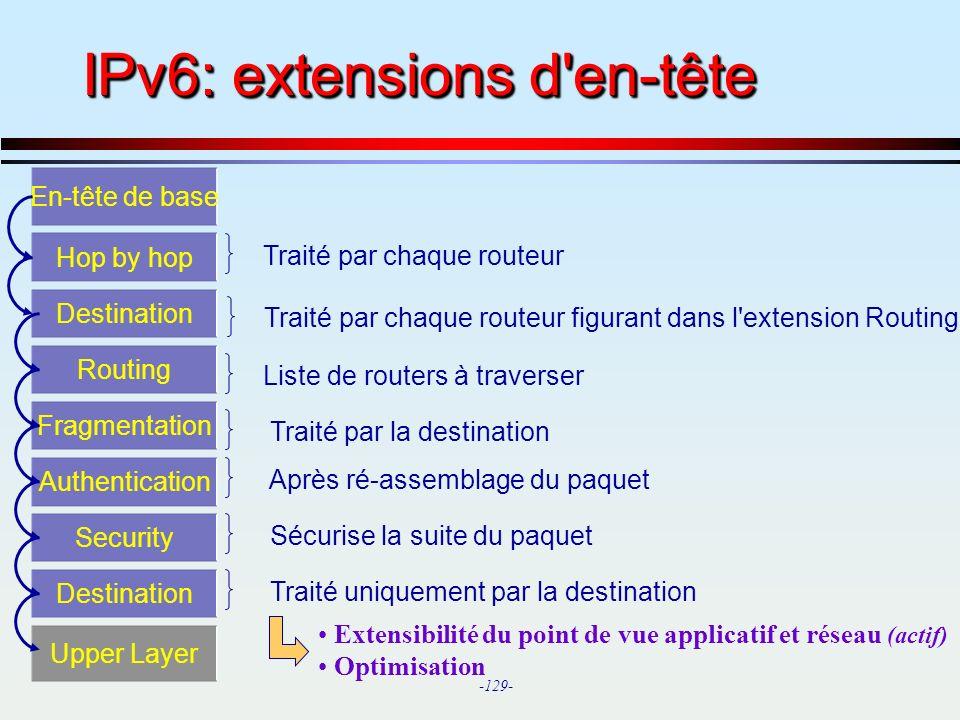 IPv6: extensions d en-tête