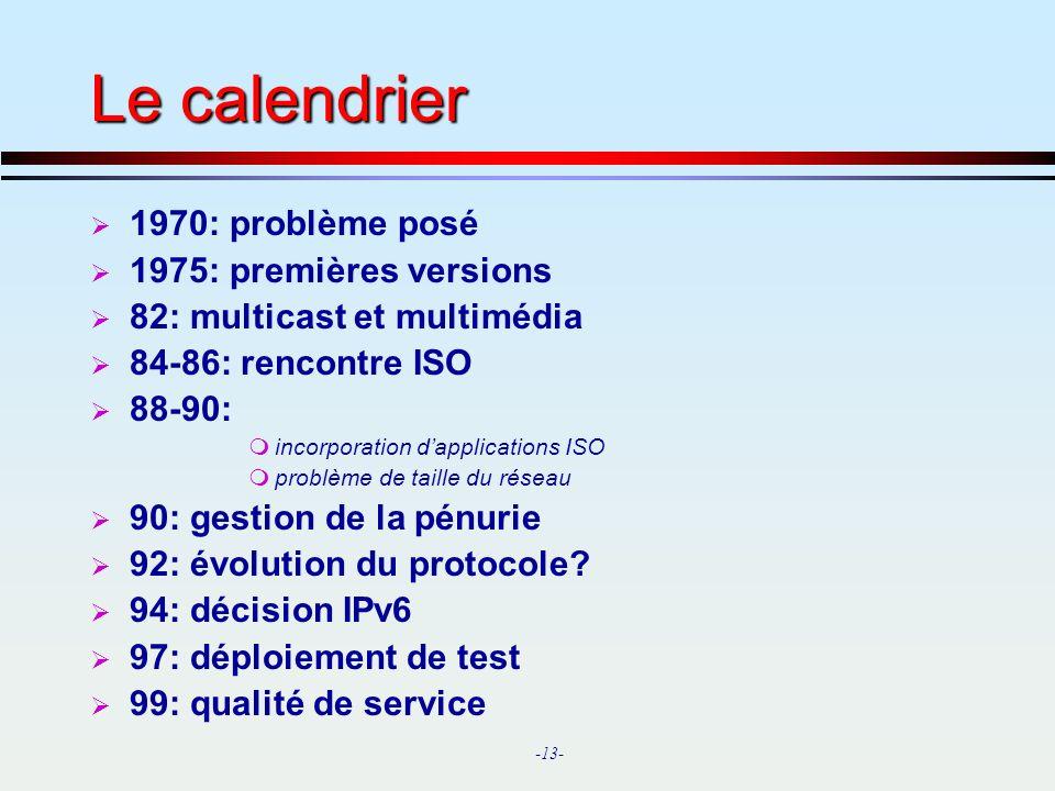 Le calendrier 1970: problème posé 1975: premières versions