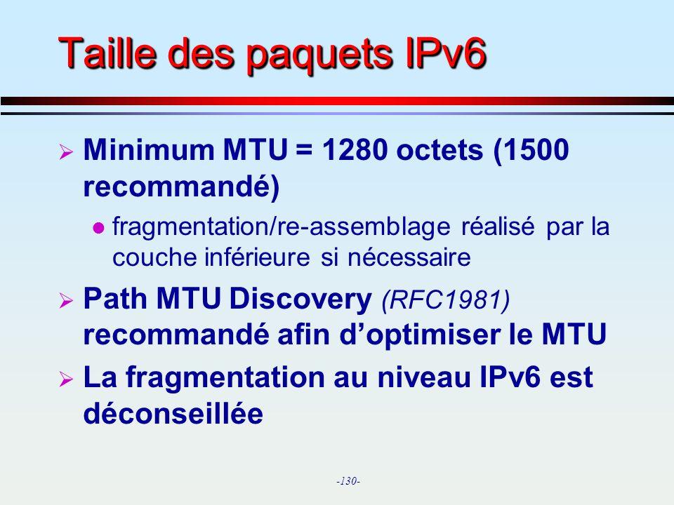 Taille des paquets IPv6 Minimum MTU = 1280 octets (1500 recommandé)