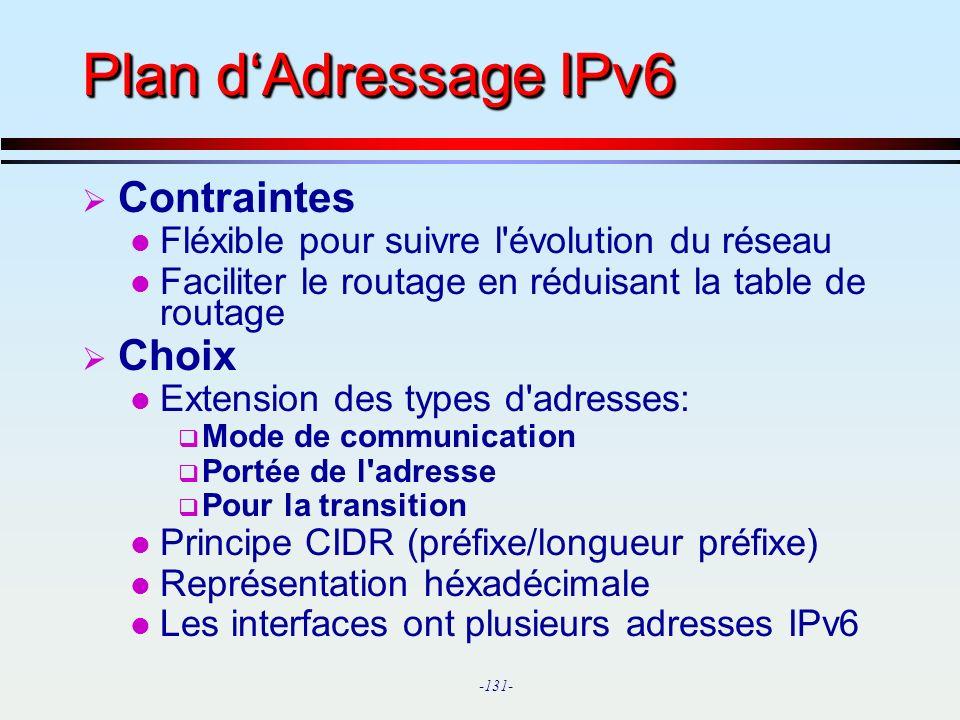 Plan d'Adressage IPv6 Contraintes Choix