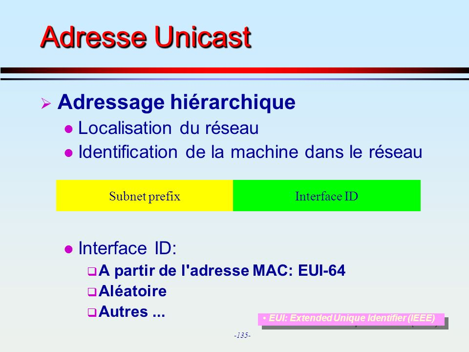 Adresse Unicast Adressage hiérarchique Localisation du réseau