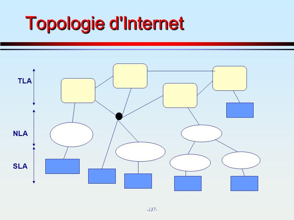 Topologie d Internet TLA NLA SLA