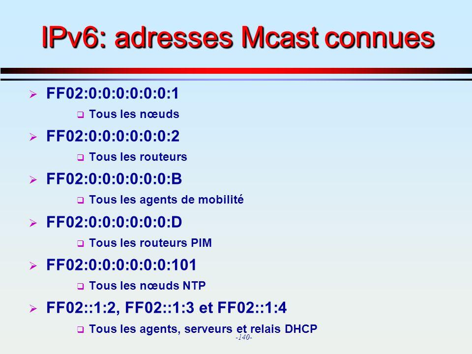 IPv6: adresses Mcast connues