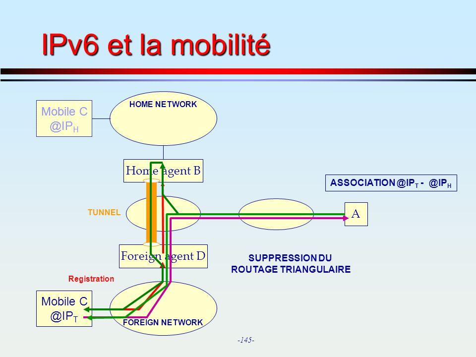IPv6 et la mobilité Mobile C @IPT @IPH Mobile C @IPH Home agent B A