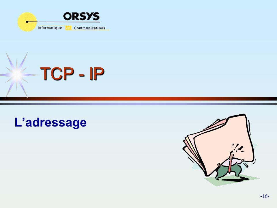 TCP - IP L'adressage