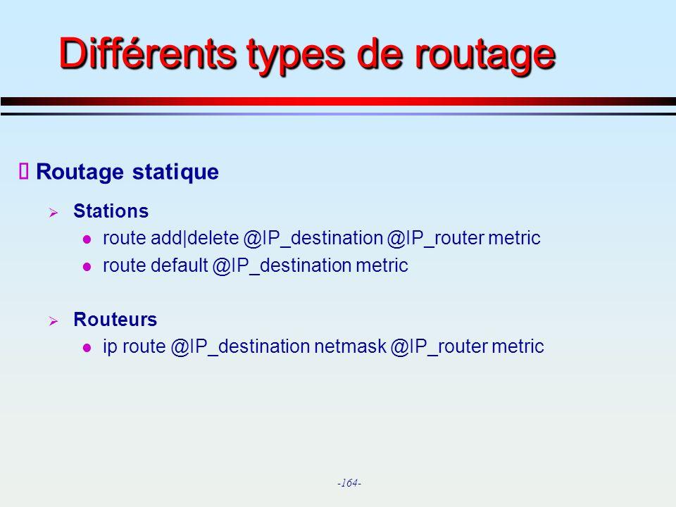 Différents types de routage