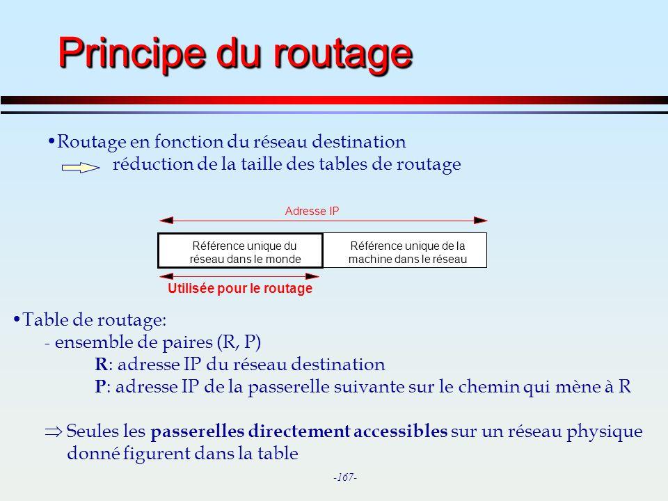 Principe du routage Routage en fonction du réseau destination