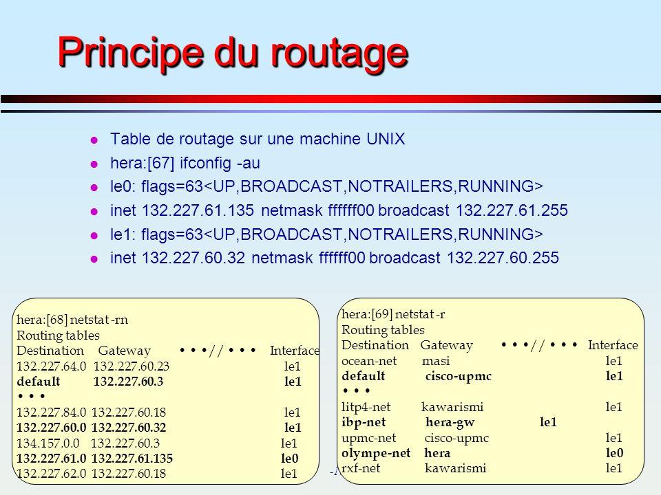 Principe du routage Table de routage sur une machine UNIX