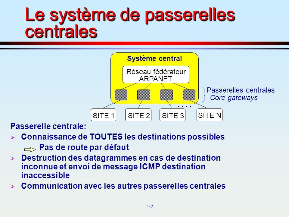 Le système de passerelles centrales