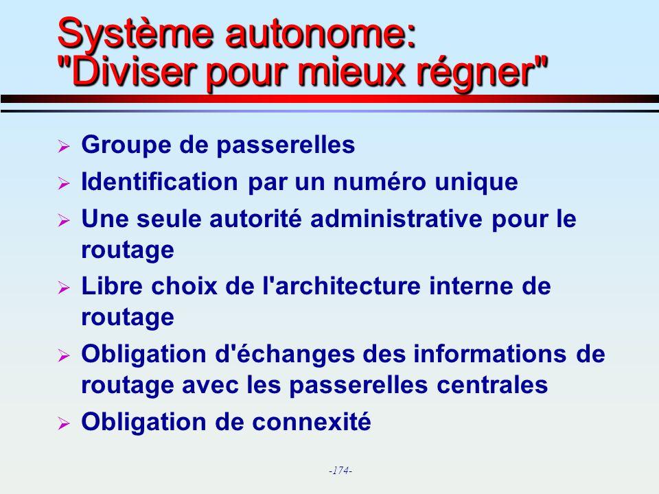 Système autonome: Diviser pour mieux régner