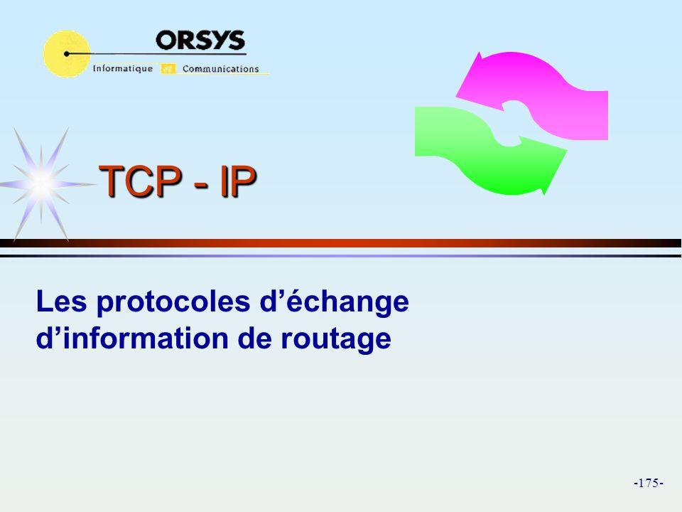 Les protocoles d'échange d'information de routage