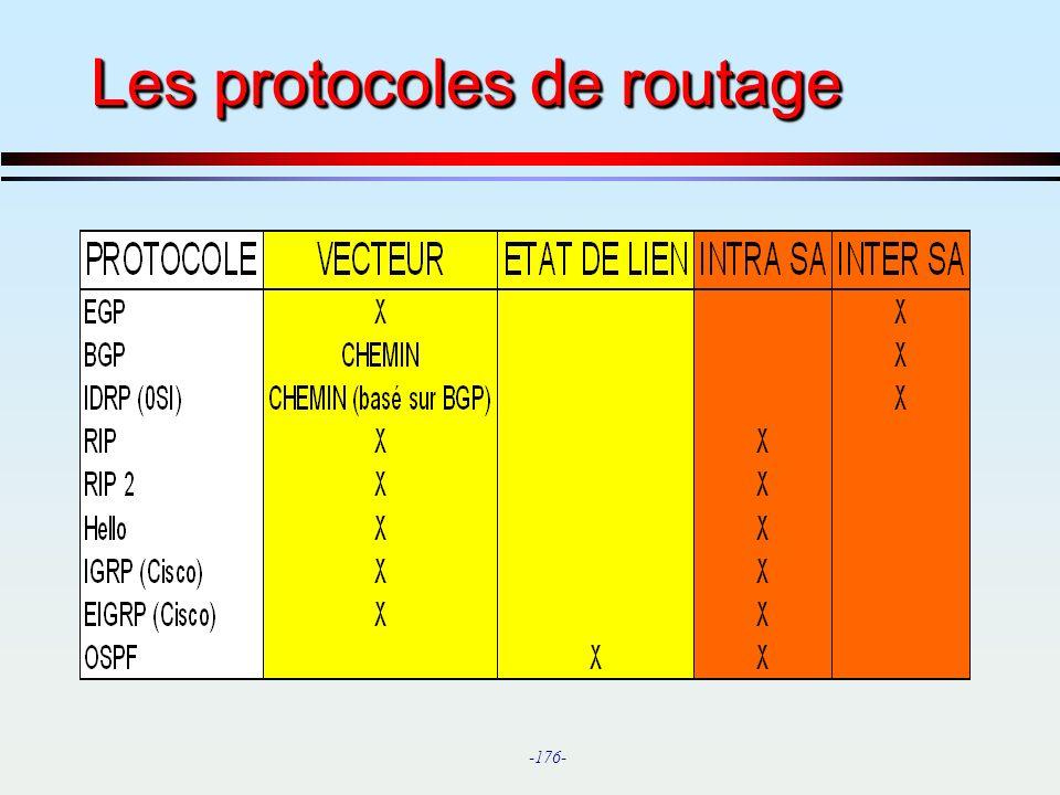 Les protocoles de routage