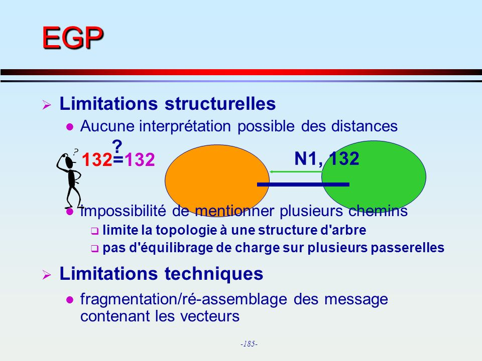 EGP Limitations structurelles 132=132 N1, 132 Limitations techniques