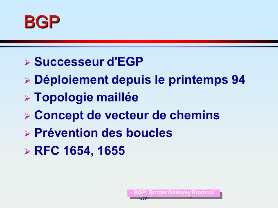 BGP Successeur d EGP Déploiement depuis le printemps 94