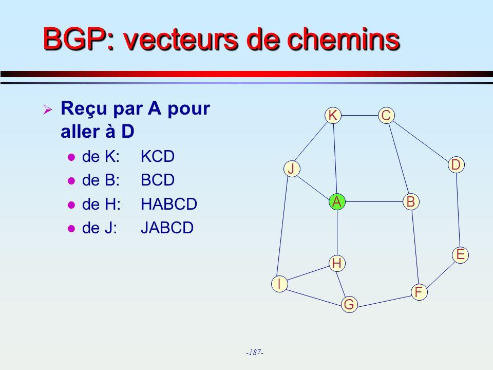 BGP: vecteurs de chemins