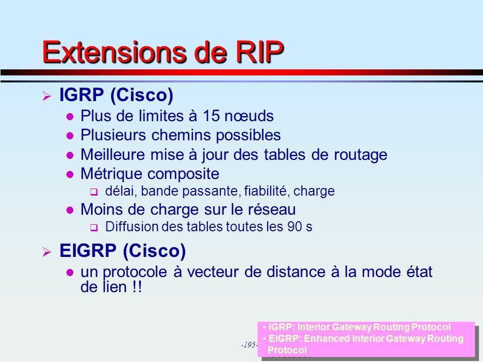 Extensions de RIP IGRP (Cisco) EIGRP (Cisco)