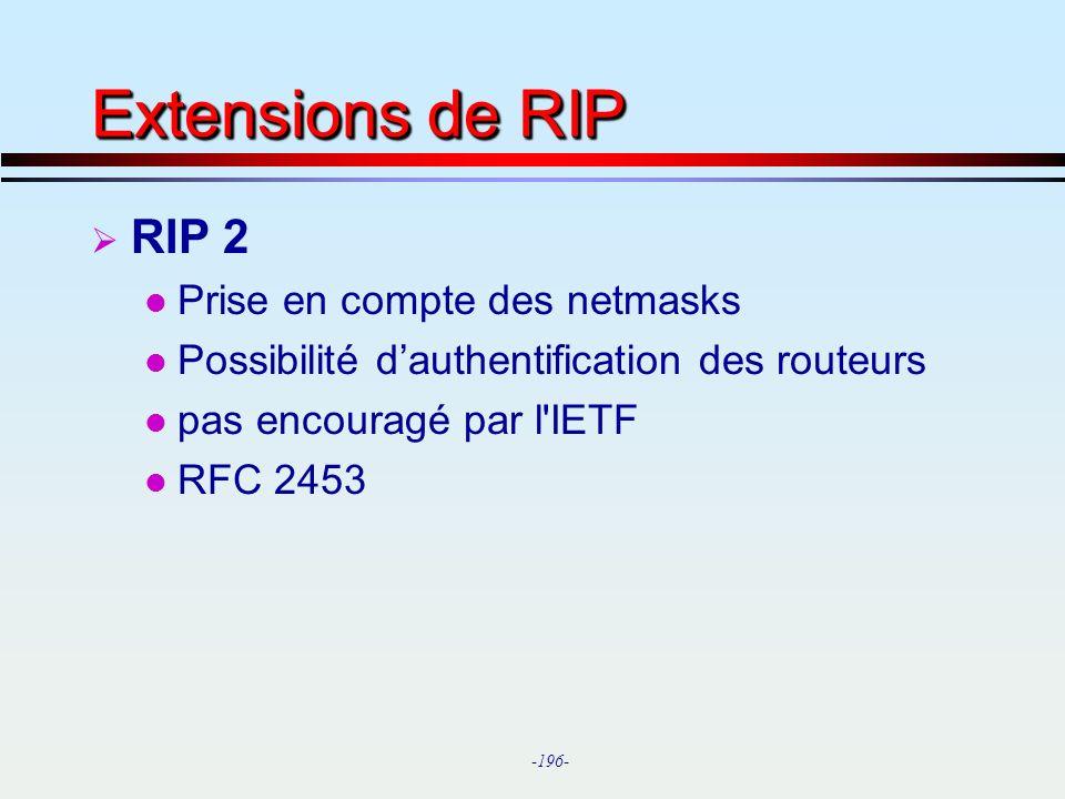 Extensions de RIP RIP 2 Prise en compte des netmasks