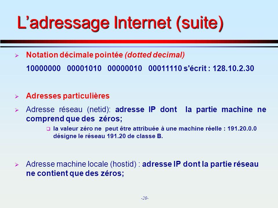 L'adressage Internet (suite)