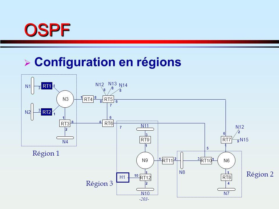 OSPF Configuration en régions Région 1 Région 2 Région 3 N12 N13 N1